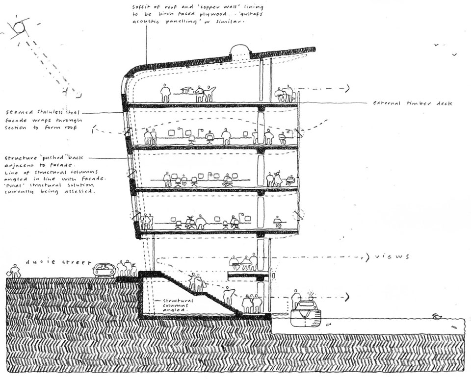 Sectional drawing to show environmental performance.